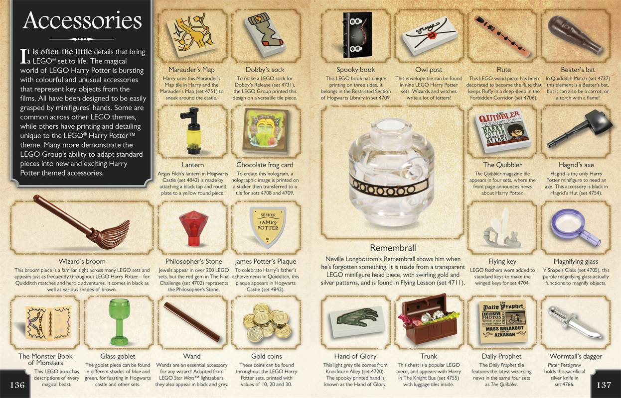 Harry Potter Character Book Accessories Page